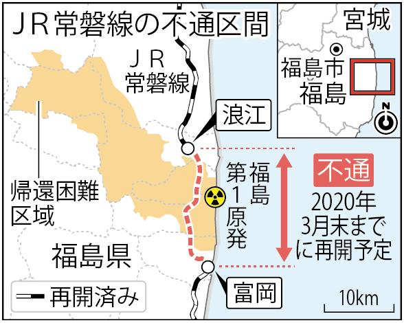 JR常磐線の不通区間(時事)