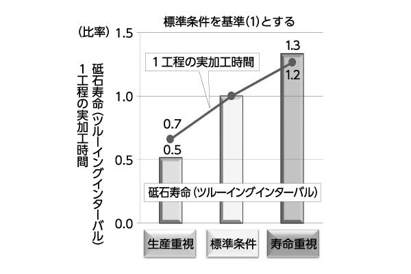 図4「TAKUMI NEURON」の出力結果の比較例