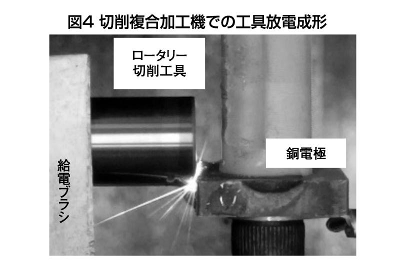図4 切削複合加工機での工具放電成形