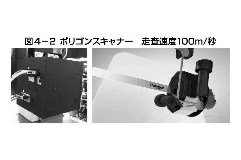 図4-2 ポリゴンスキャナー 走査速度100m/秒