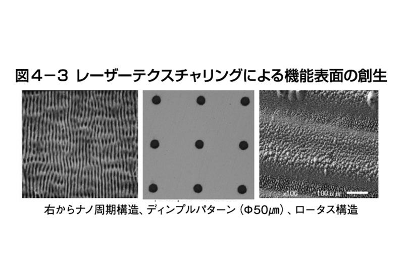 図4-3 レーザーテクスチャリングによる機能表面の創生