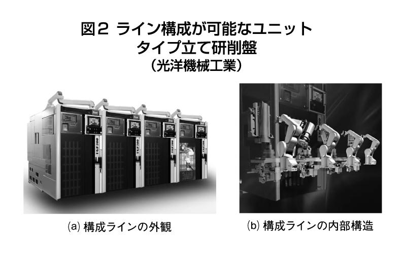 図2 ライン構成が可能なユニットタイプ立て研削盤(光洋機械工業)